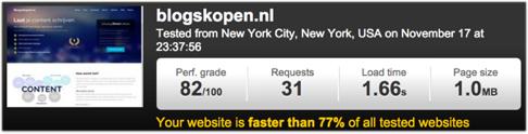 snelheid websites testen