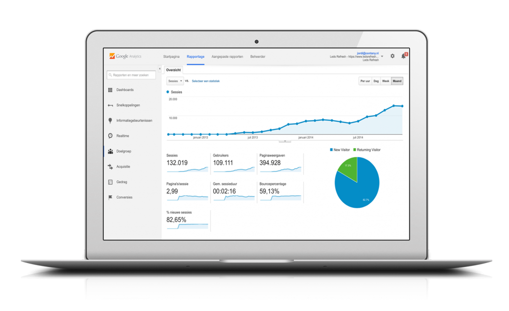 webteksten google analytics on laptop